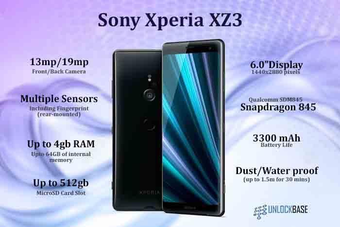 Unlocking Sony Xperia XZ3: A Mobile Bravia TV - UnlockBase