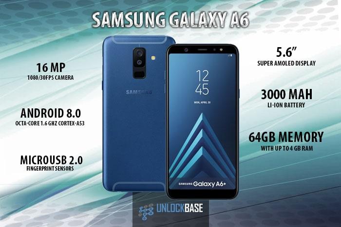 Unlock Samsung Galaxy A6 UnlockBase