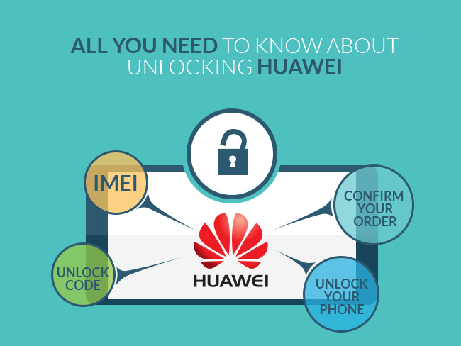 All You Need to Know About Unlocking a Huawei Phone (Infographic)