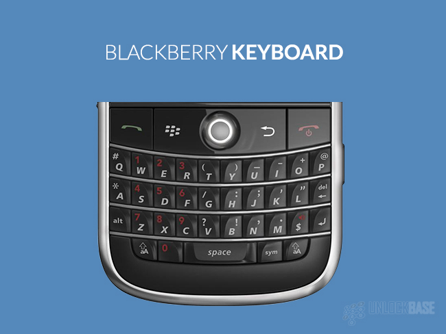 Blackberry 6200 Keypad