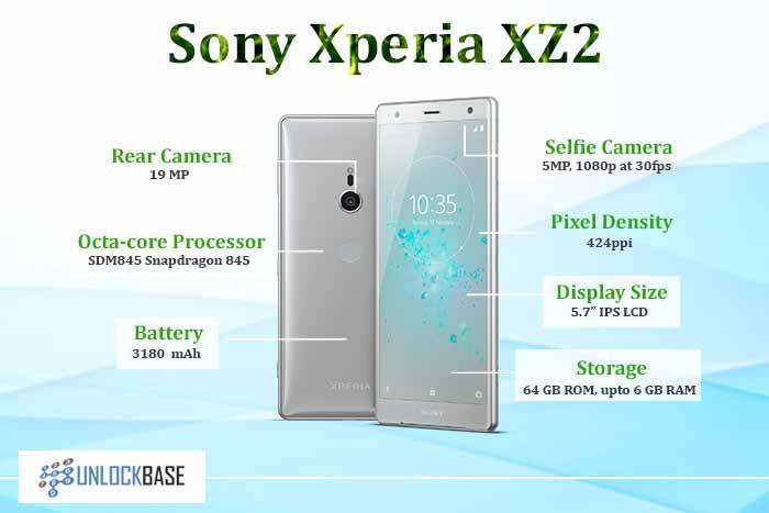 Sony Xperia Archives - UnlockBase