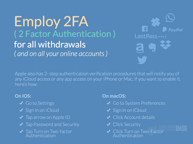 Employ 2FA (2-Factor Authentication) for all withdrawals (and on all your online accounts)
