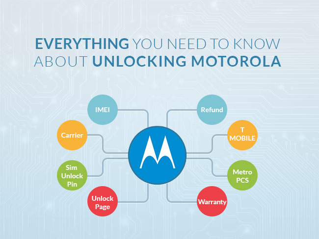 Everything You Need To Know About Unlocking Motorola