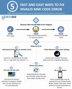 5 Fast And Easy Ways To Fix Invalid MMI Code Error - UnlockBase