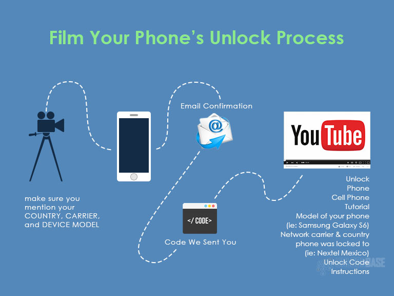Film Your Phone Unlock Process for Free Unlock Code