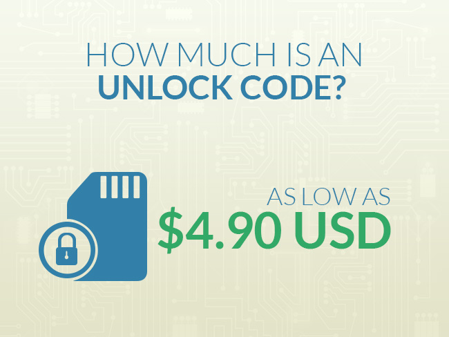 How Much Is An Unlock Code?