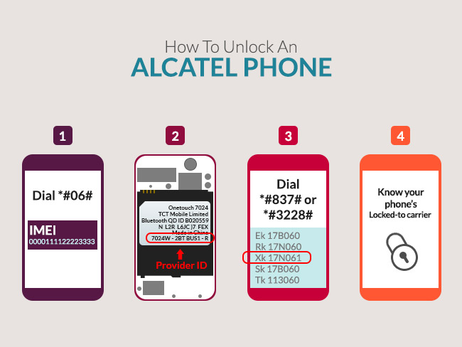 How To Unlock An Alcatel Phone
