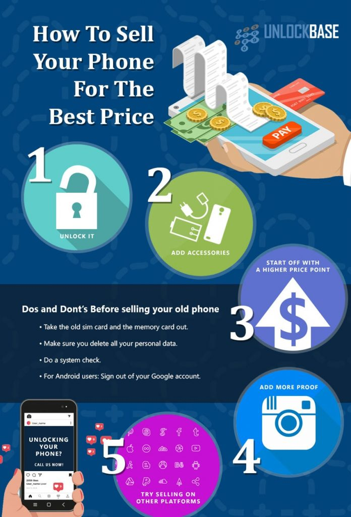 Sell Your Phone For The Best Price
