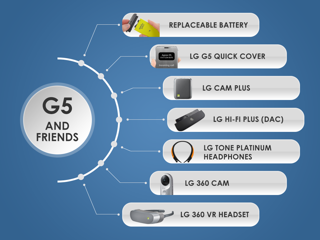 LG Archives - UnlockBase