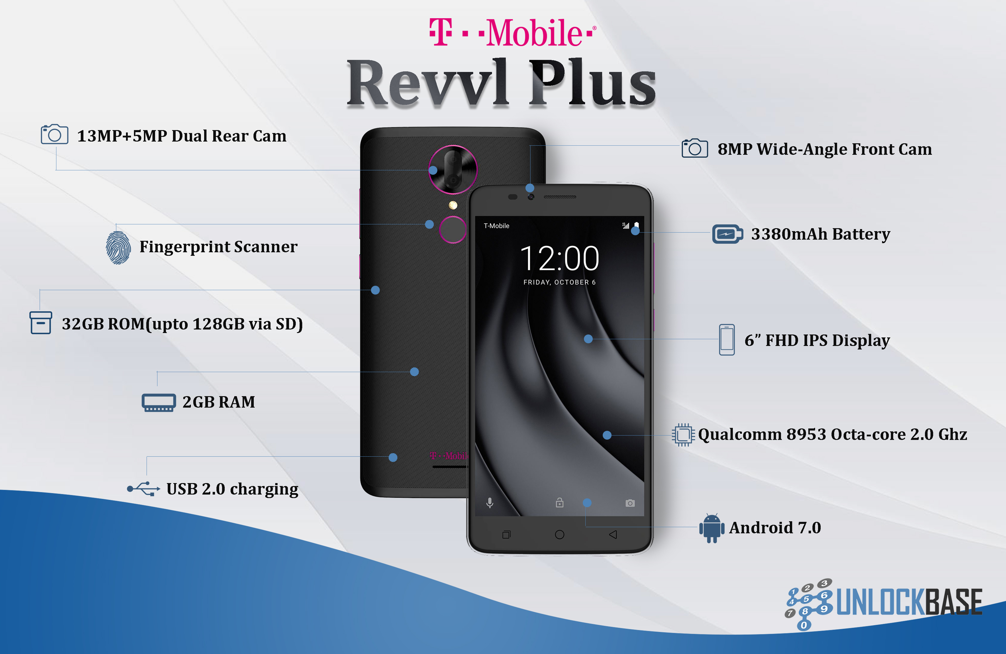 T-Mobile Revvl Plus: Is This Budget Phone Truly