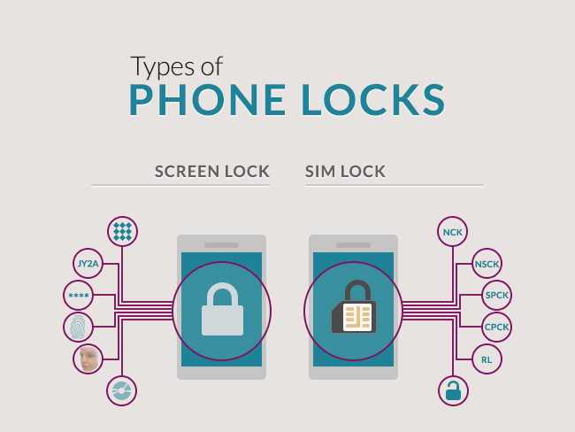 Types of Phone Locks