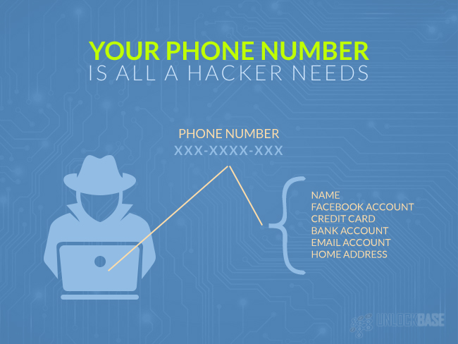 Your phone number is all a hacker needs