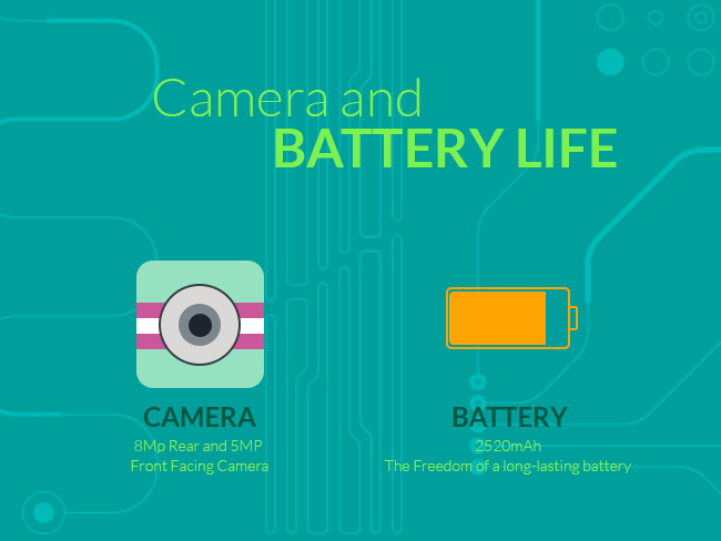 ZTE Avid 4: Camera and Battery Life