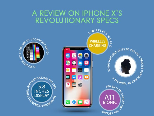 A Review on iPhone X's Revolutionary Specs