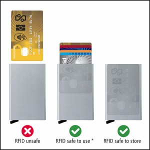 SecrID Card Protectors