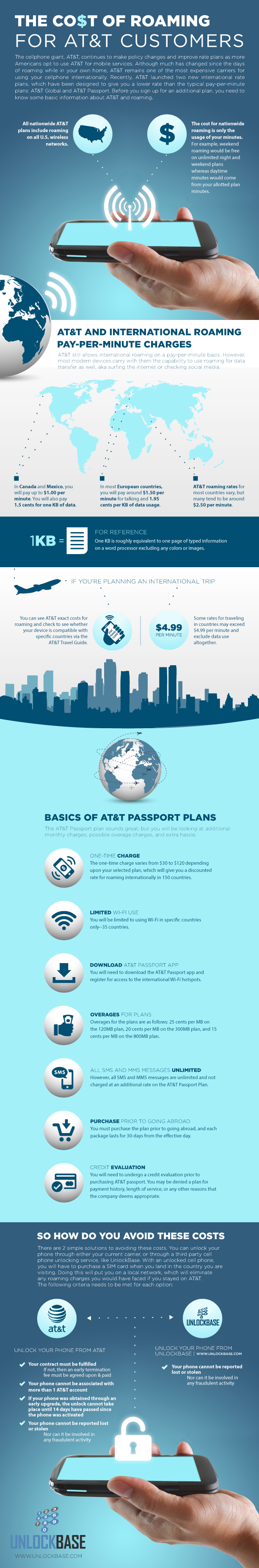 Infographic | Avoid AT&T Roaming Costs by Unlocking Cell Phone